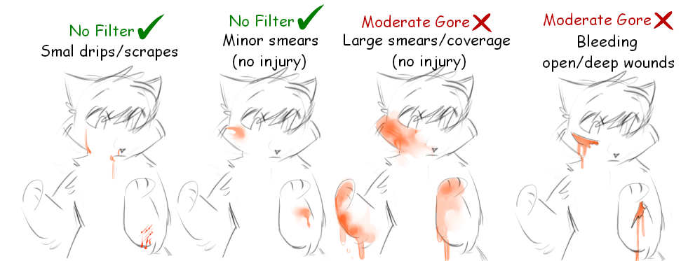 Art Fight Guide To Gore Candy gore gore aesthetic myths & monsters monster drawing creepy cute pastel art dragon art drawing people furry art. art fight guide to gore